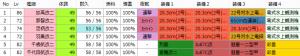E3_kouryakukantai_02_equip
