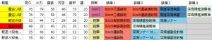 E4_A_02_RENGO_SUIJOU_small