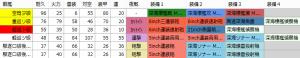 E4_B_01_RENGO_KIDOU_small