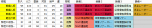 E4_C_01_RENGO_SUIJOU_small