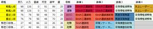 E4_C_02_RENGO_SUIJOU_small