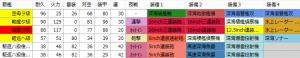 E4_E_01_RENGO_KIDOU_small