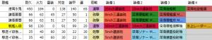E4_M_BOSS_01_RENGO_KIDOU_small