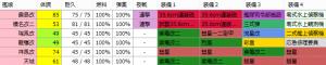 E4_RENGO_KIDOU_02_01_equip