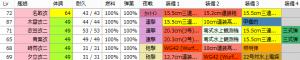 E4_RENGO_KIDOU_02_02_equip