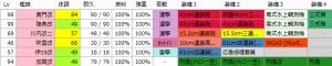 E5_sendai_fubuki_01_equip