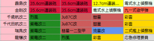 rengo_kantai_E2_kidoubutai_01_01_equip