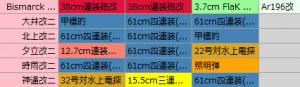 rengo_kantai_E2_kidoubutai_01_02_equip