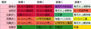 rengo_kantai_E2_sujoubutai_09_01_equip