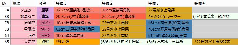 suijouhangekibutai_hensei_01