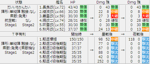 2015_summer_E1_boss_result_01
