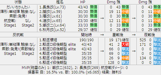 2015_summer_E1_boss_result_02