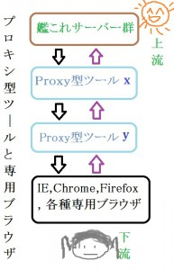 browser_proxy_tool_03