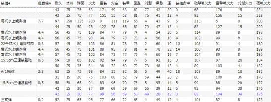 logbook_kanmusu_02