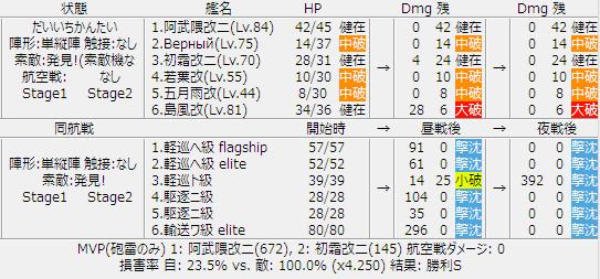 B46_BOSS_result_01