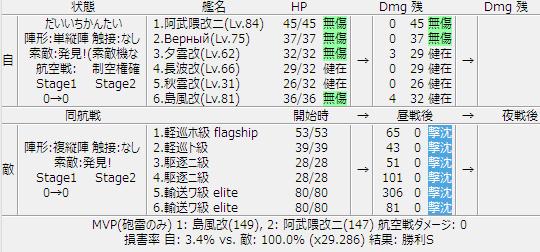 B47_BOSS_result_01
