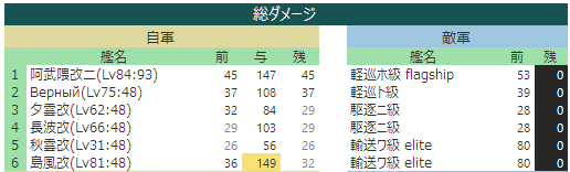 B47_BOSS_result_02