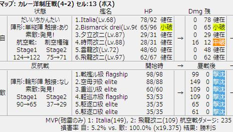 Bm6_2015_11_03_boss_result