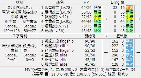 B51_BOSS_result_01