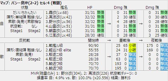 kasumi_2-2_boss_01