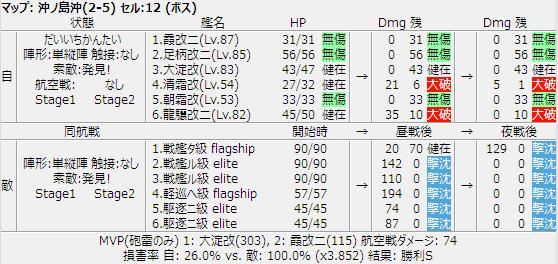 B57_2-5_boss_01_logbookEX